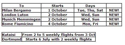 Sky Heralds- Wizz Air
